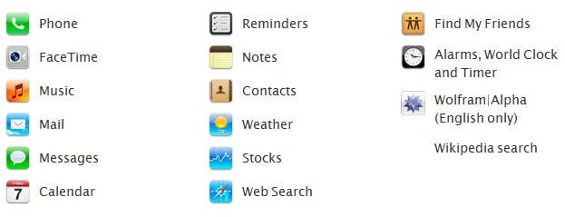 Apple Siri Hangi Uygulamaları Destekler?
